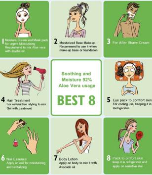 Aloe Vera Gel Usage